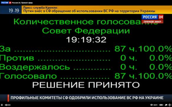 Enhälligt godkännande att använda den ryska militären i Ukraina